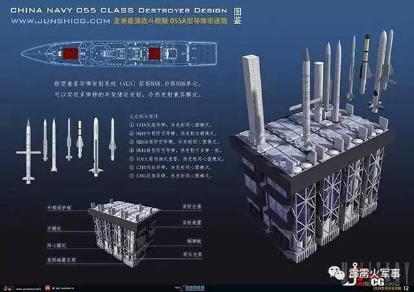 中国海军在建造什么武器?重大内幕让军迷彻底兴奋