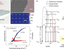 [图]科学家成功研发新型纳米激光:人的头发薄约一千倍
