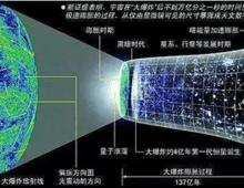 既然宇宙一直在超光速膨胀,为何北斗七星多年来一直在那里?