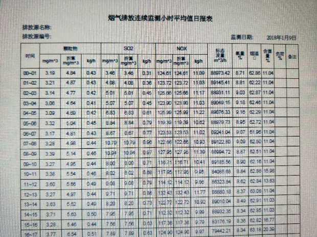 山西潞城市:谁是山西潞安焦化有限公司的保护伞