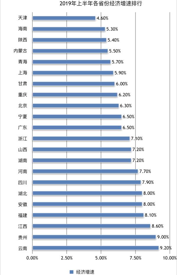 天津市武清区经济总量_天津市武清区地图(3)