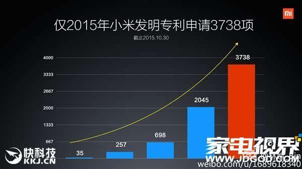 小米继续自曝:中国梦 新国货_搜狐科技_搜狐网