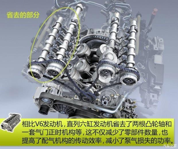 新一代直列六缸发动机b58在进,排气和涡轮增压器结构上做了改进,采用