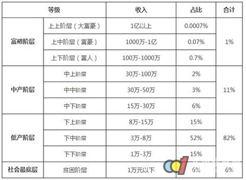 中国家具市场透析 中端市场将现黑马!