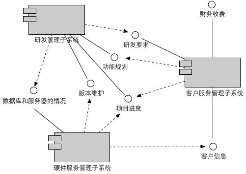 电路 电路图 电子 设计 素材 原理图 501_356