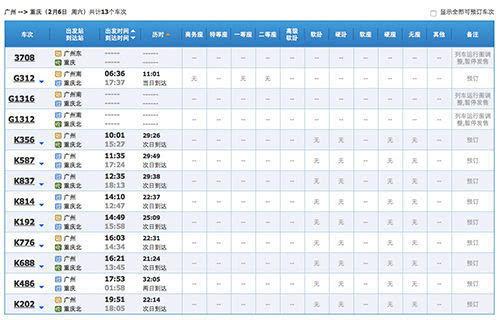 2月6日广州至重庆的车票今日有10个车次在售,14时25分查询时,所