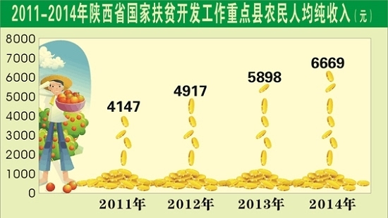 2020年多少农村贫困人口全部脱贫_2020年全部脱贫