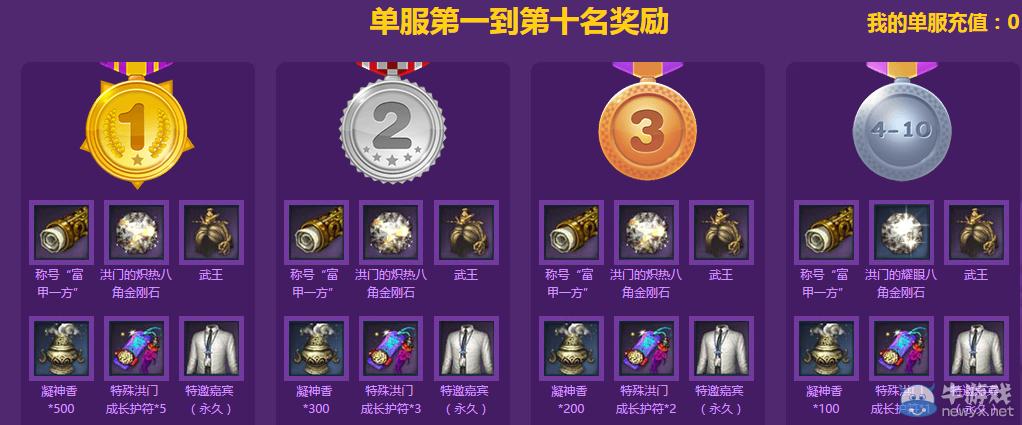 剑灵充值排行_一周交易排行榜:剑灵持续下跌剑3装备售34000