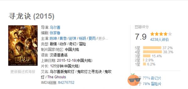 豆瓣评分7.9,徘徊评分总在5分左右相当的国产片作为也是来说高呢伦理韩国大片电影借种图片