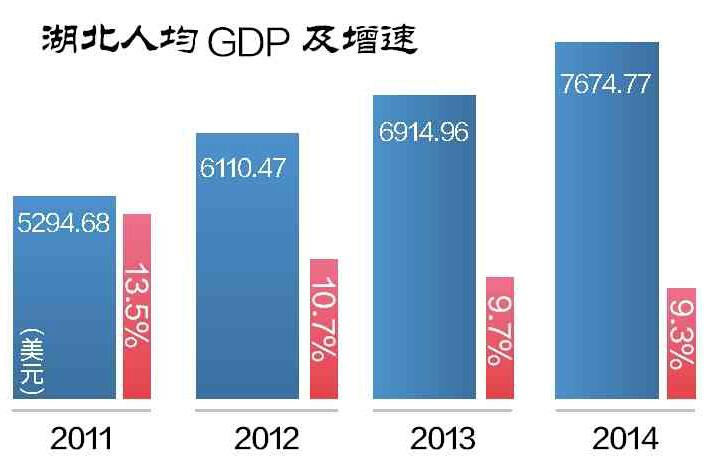 一建经济 经济总量_我国经济总量照片