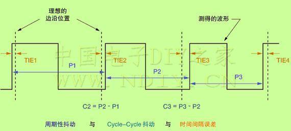 电路 电路图 电子 原理图 570_257