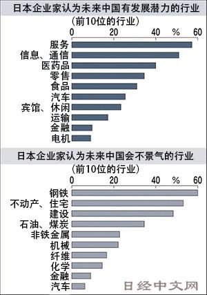 钢铁占日本gdp多少_据统计,我国GDP总量只占全球的11 ,但却消耗了世界60 的水泥 50 的钢铁和21 的能源,排放了世界26 的二氧化硫