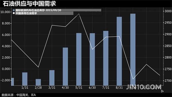 中国经济总量应该比较低_比较污的情侣头像图片