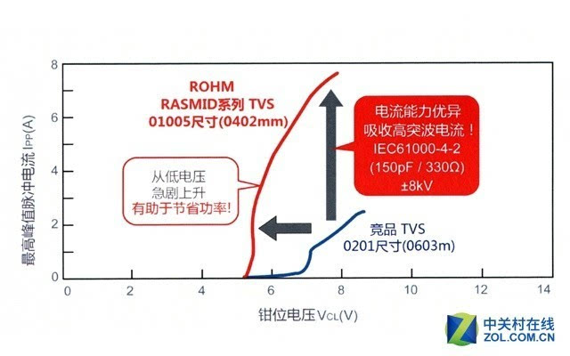 电路 电路图 电子 设计 素材 原理图 640_400