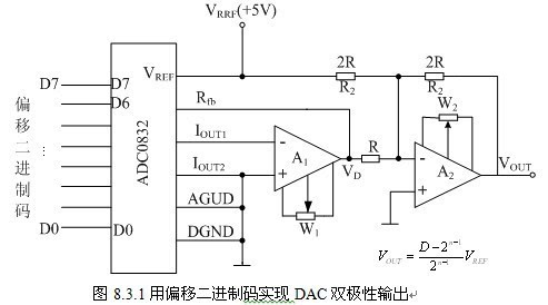 模拟量输出通道之8位dac0832及其与单片机接口