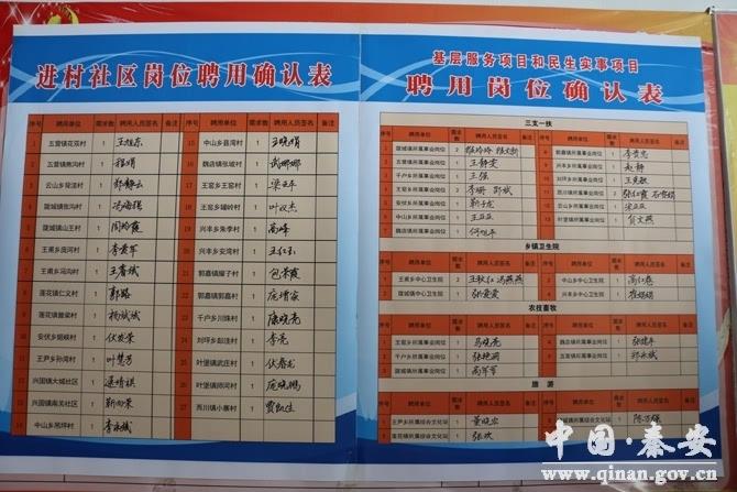 秦安县人口有多少_秦安县综合治理出生人口性别比