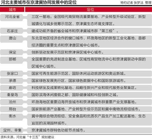 2020保定gdp_保定清苑2020年规划图