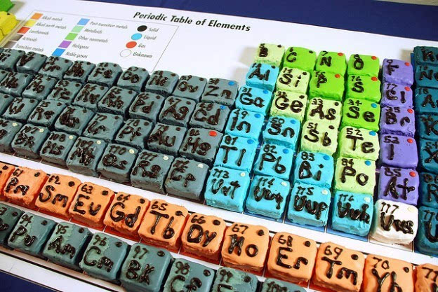 我们所熟知的元素周期表将改写!国际纯粹与应用化学联合会(IUPAC)于 2015 年 12 月 30 日宣布,已证实发现元素周期表中的最后 4 个元素,将为元素周期表加入新成员,其原子序分别为 113、115、117 及 118。而这 4 个元素加入后,也将使元素周期表成为完整排列的 7 个周期。   在这之前,元素周期表中已有 114 个化学元素被 IUPAC 承认并命名,其中有 98 个元素存在于自然界中(84 个为原生元素、14 个只出现在原生元素的衰变链里),而原子序为 99 至 112,以