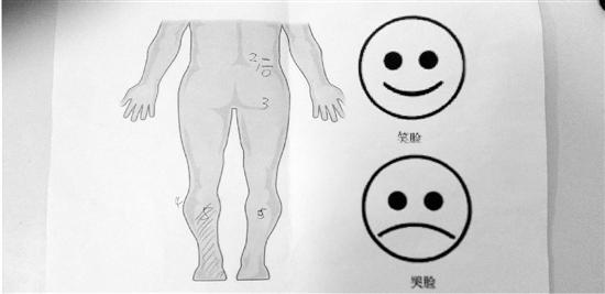 画张萌萌的人体图 痛不痛笑脸哭脸来说话