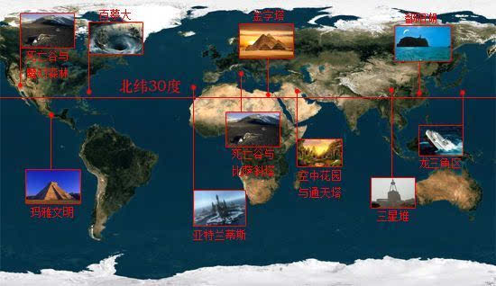 中国北纬30度为何怪事频发:真相令所有人震惊