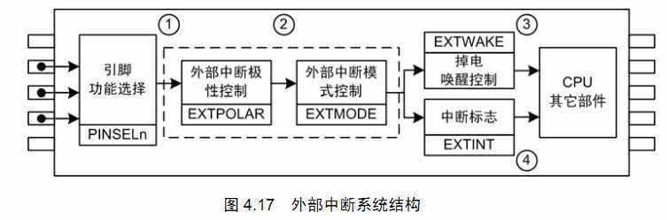 电路 电路图 电子 原理图 753_249