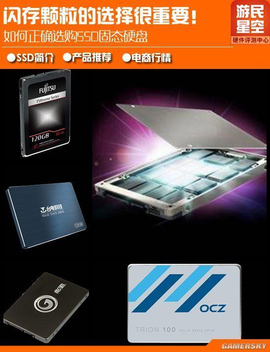 闪存颗粒决定SSD的定位 挑选购买固态硬盘指