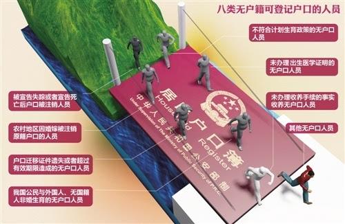 中国黑户人口_黑户贷款图片