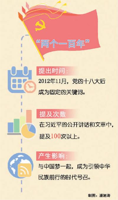 中国梦 奋斗 海报