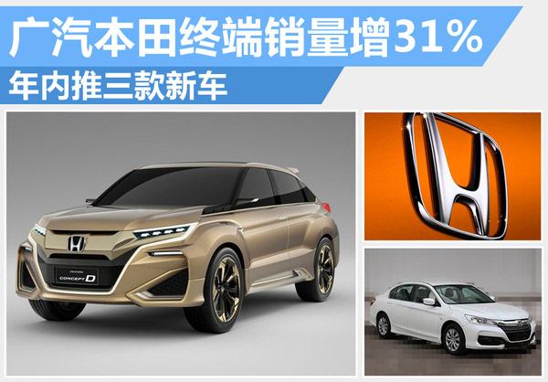 广汽本田-终端销量增长31%