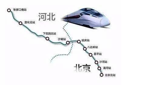 前,新建北京至张家口铁路工程施工监理招标公告发布,显示京