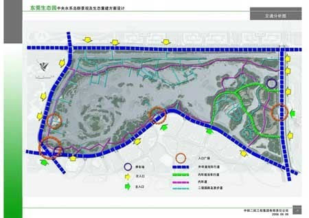 景观交通分析图手绘