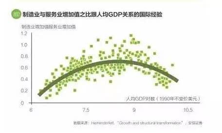 2020各国gdp增速_2020各城市gdp增速(2)