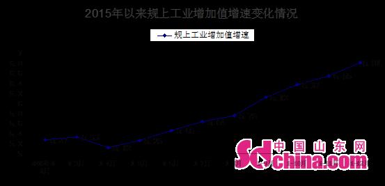 枣庄2017经济总量_枣庄经济学校宿舍图片