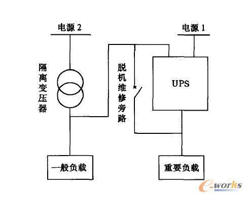 ups不间断 电源产品选型手册