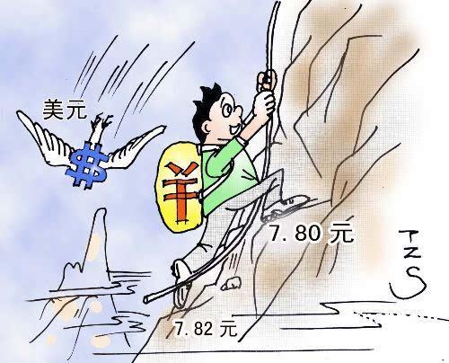 有利于推动中国经济结构