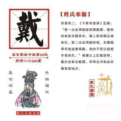 中国36大姓氏起源 你的始祖是谁图片