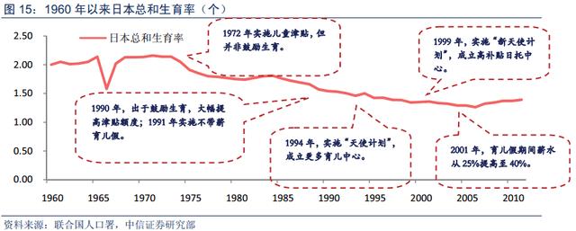 中国人口负增长_人口负增长 英语