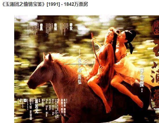 香港最卖座的10部三级片 荒淫无度的影像生活