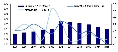 影响人口分布的因素_从第七次人口普查数据看人口变动的长期趋势及其影响