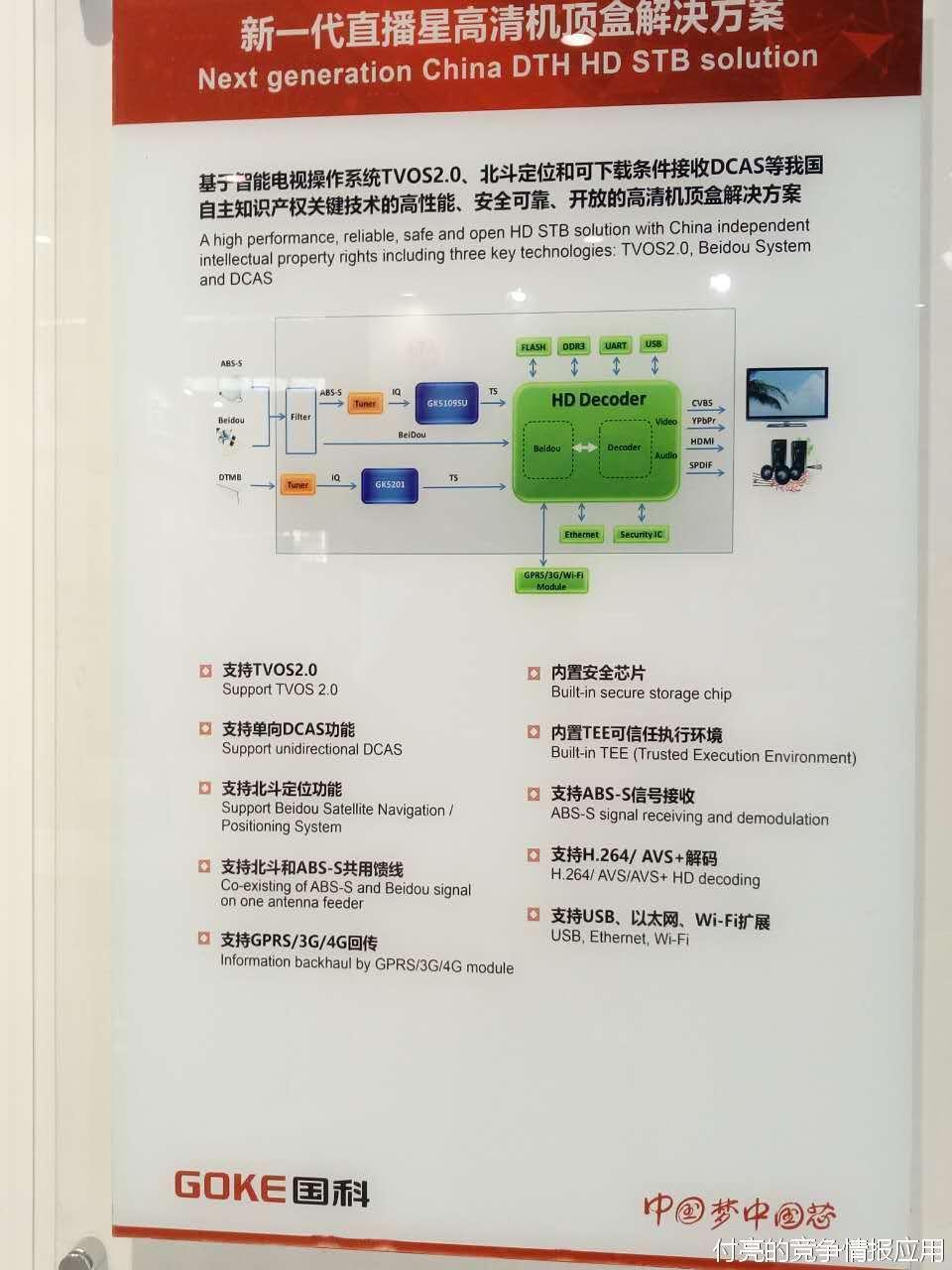 """国科微电子推""""中国芯""""筑""""中国梦"""""""