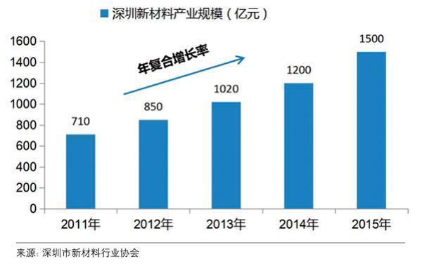 深圳外贸gdp比例_深圳外贸下滑26 ,房价还在涨 会有什么影响