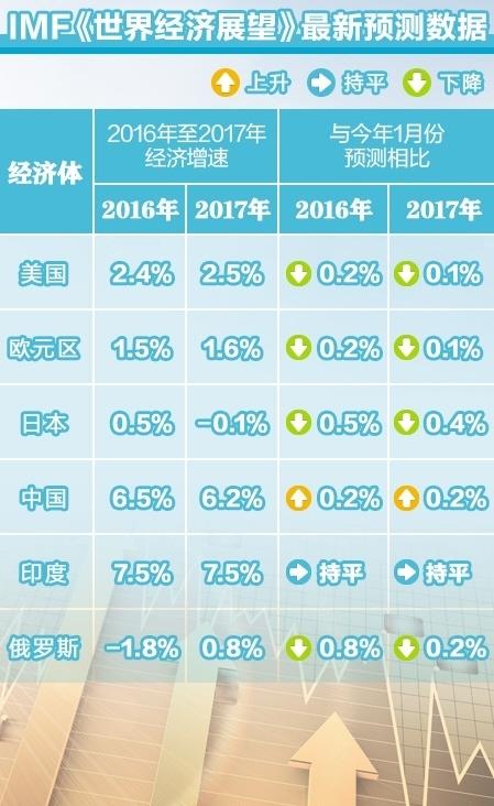 我国经济总量上升到世界第二位是哪一年