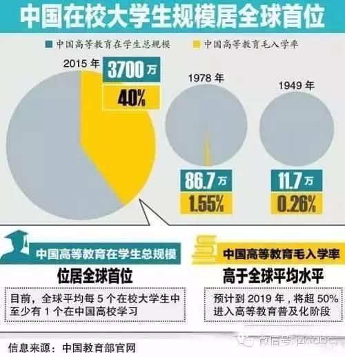 中国高等教育学生信息网忘了密码没有邮箱手机