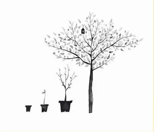壁纸 简笔画 手绘 树 线稿 511_438