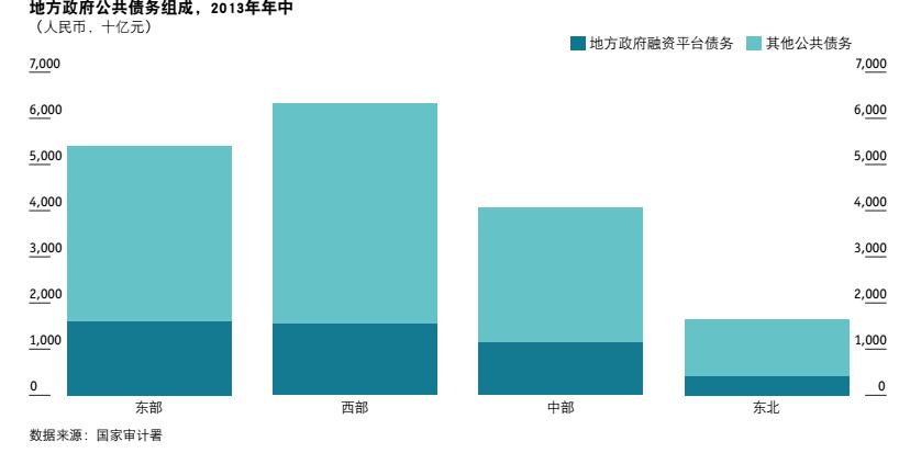 装修预算_装修预算表格模板_浙江预算外收入