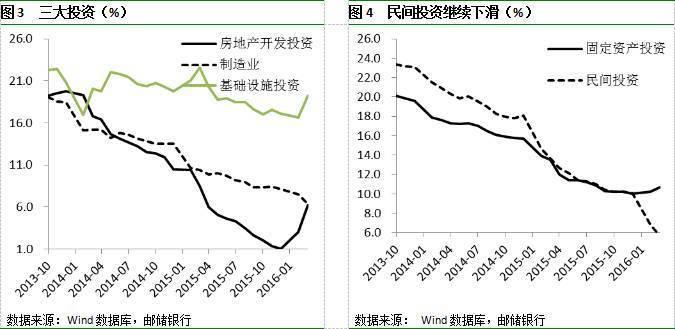 1季度经济分析_2009年一季度我区经济走势分析与预测