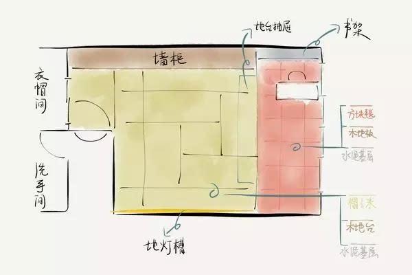 手绘平面图:做榻榻米并不复杂,不妨分7步