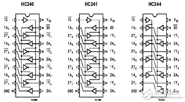 74hc245引脚图应用电路与中文资料