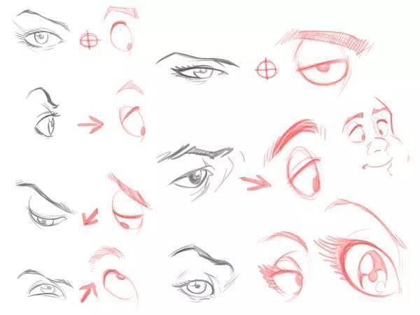 卡通人物在不同的摄像机角度下,会看向任何可能的方向,这是非常常见的