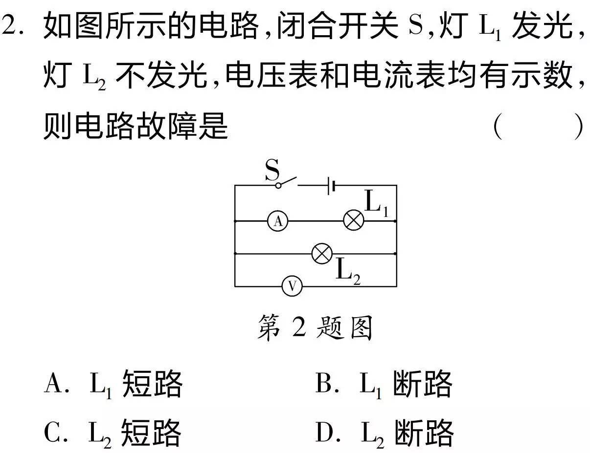 [物理猜押]电路故障分析有诀窍